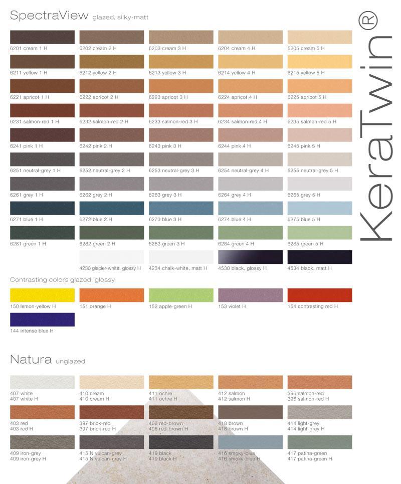Ceramic Facade Systems - KLAY Tiles & Facades - CFS-Swatches-Keratwin1